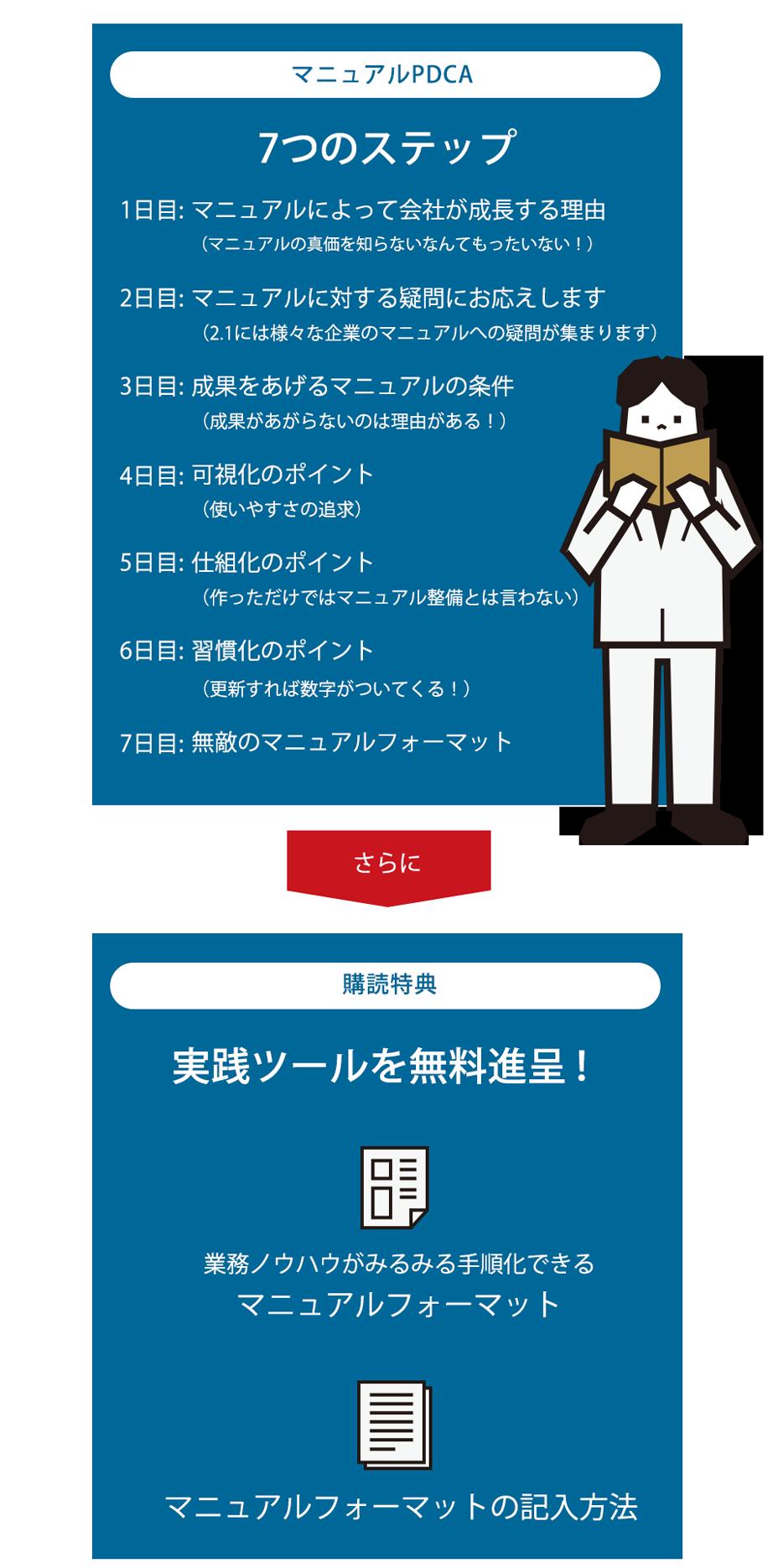 マニュアル整備術 7つのステップ さらに 購読特典 実践テキストを無料進呈!